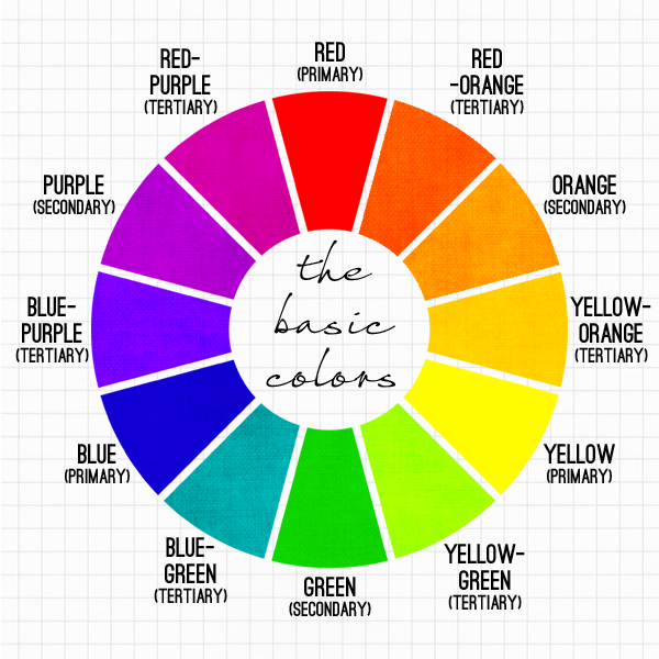 Basic Color Theory Part 1:  Color Wheel