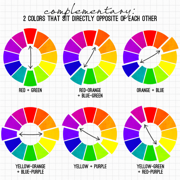 Basic Color Theory Part 2:  Color Harmony